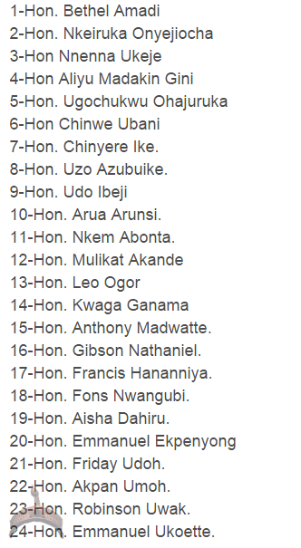 11 See the names Of Reps Who Have Signed Jonathan's Impeachment