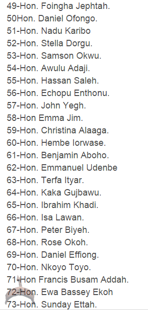 31 See the names Of Reps Who Have Signed Jonathan's Impeachment