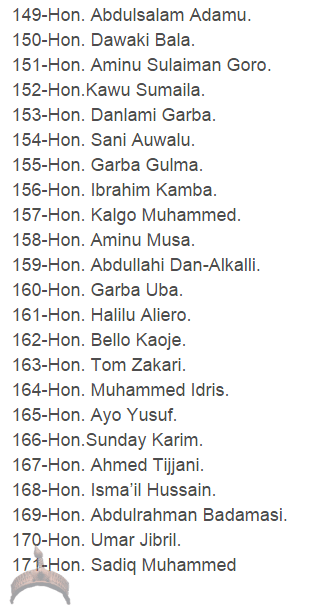 7 See the names Of Reps Who Have Signed Jonathan's Impeachment