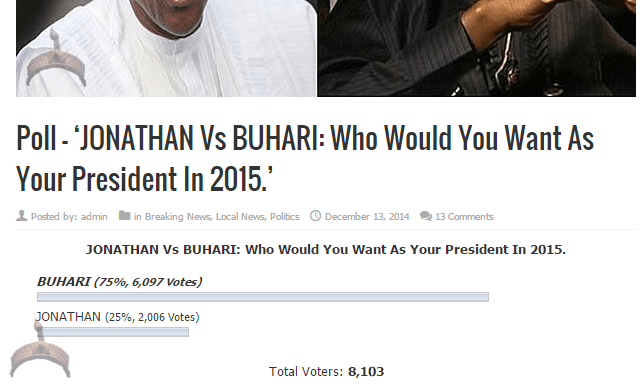 buhari_wins_2015_omo_oodua_polls