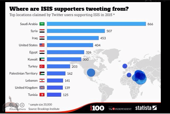 isis_suporters