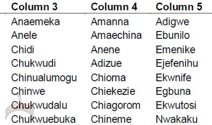 igbo names