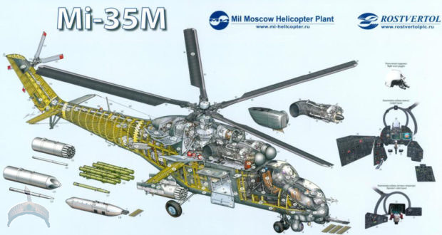 mi35m helicopter with Sthash Cge0emhq on sthash CGe0EMhq further Mil mi 24 additionally Rusia  enzo Suministrar Armas Irak together with 102131 in addition World Helikopter Siluman Generasi.