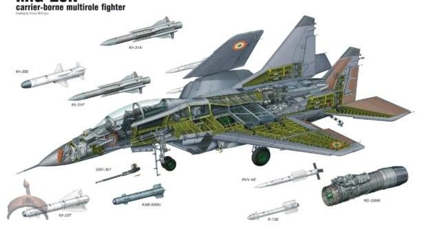 MiG 29Ks