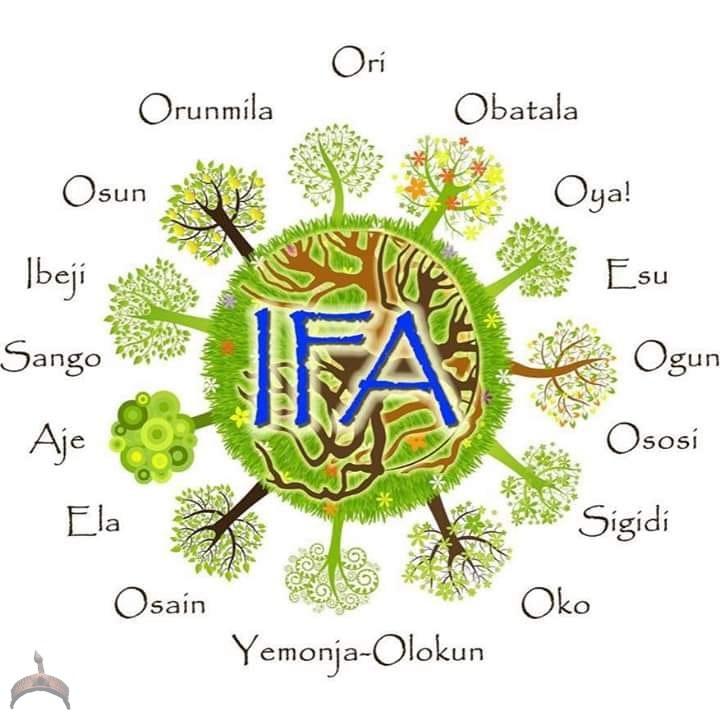 """Ifa Initiation: What is """"ITEFA"""" ? – Ọmọ Oòduà"""