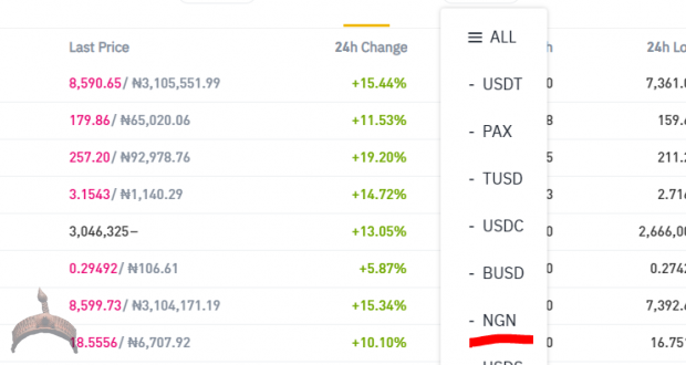 Naira (NGN) Trading pair becomes the first FIAT on Binance