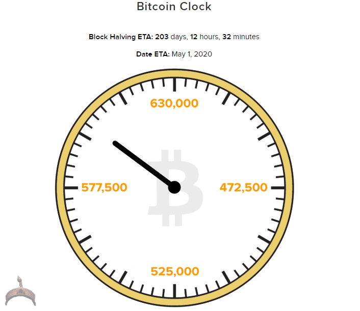 bitcoins halving