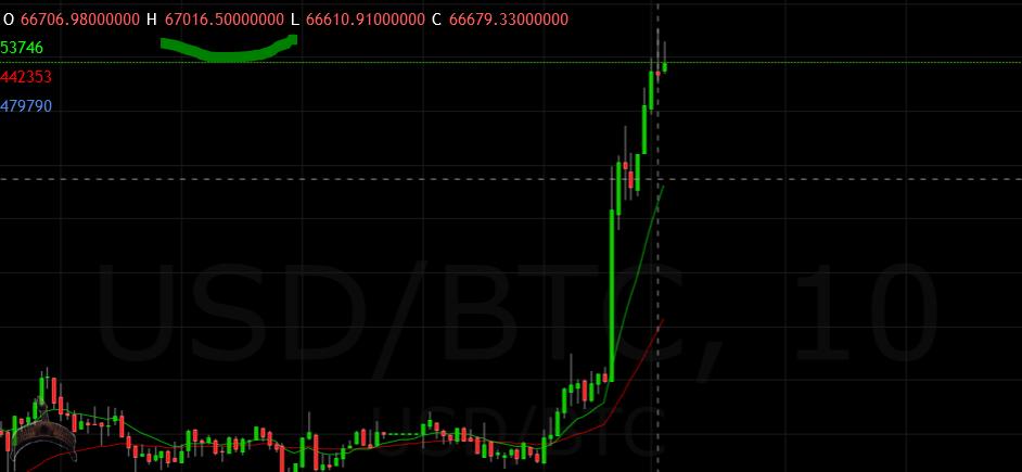bitcoins new ath